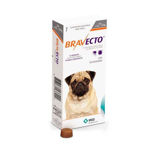 Antipulgas-e-Carrapatos-Bravecto-para-Caes-